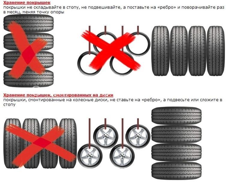 Как правильно хранить автомобильные шины? информация колесо-.